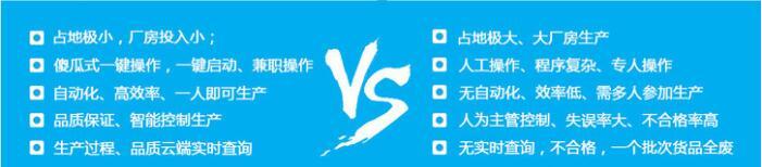 新蓝车用555彩票网设备优势